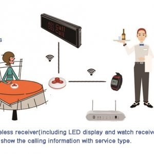 Wireless Calling System